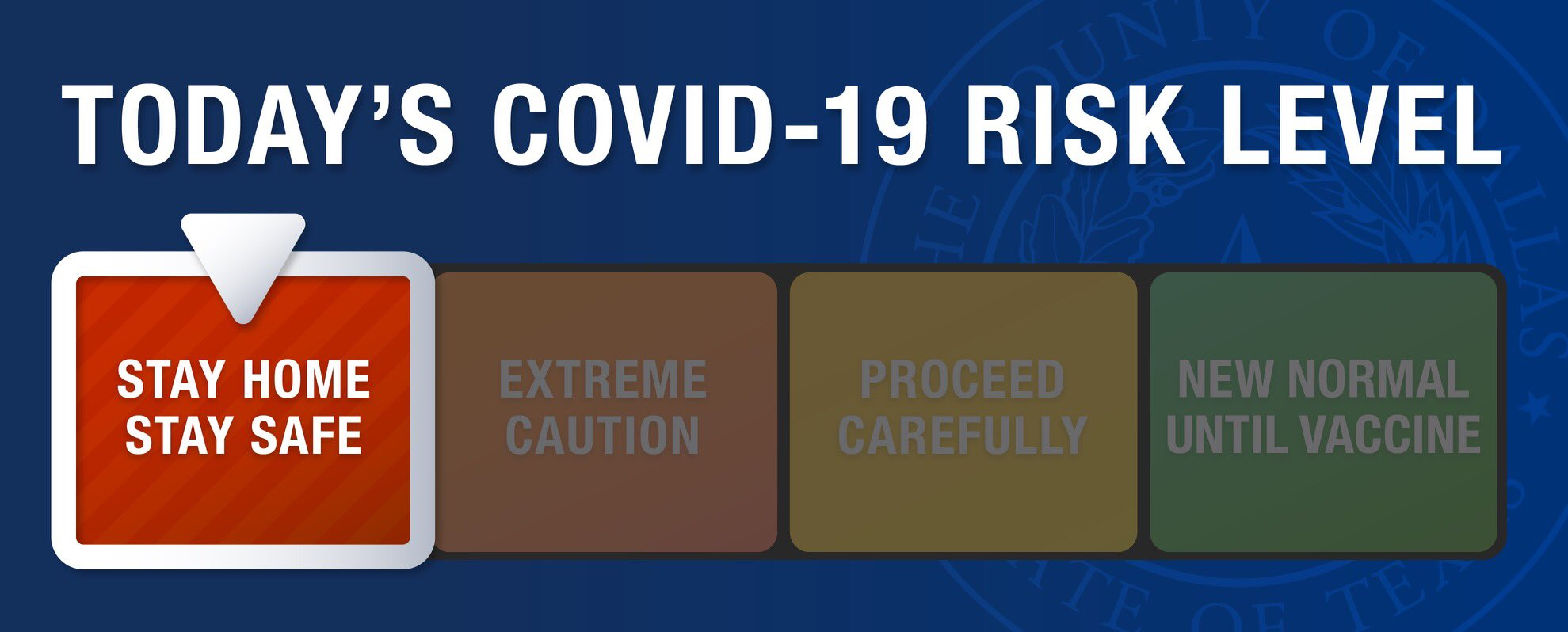 Today's COVID-19 Risk Level is Red. Stay Home. Stay Safe.