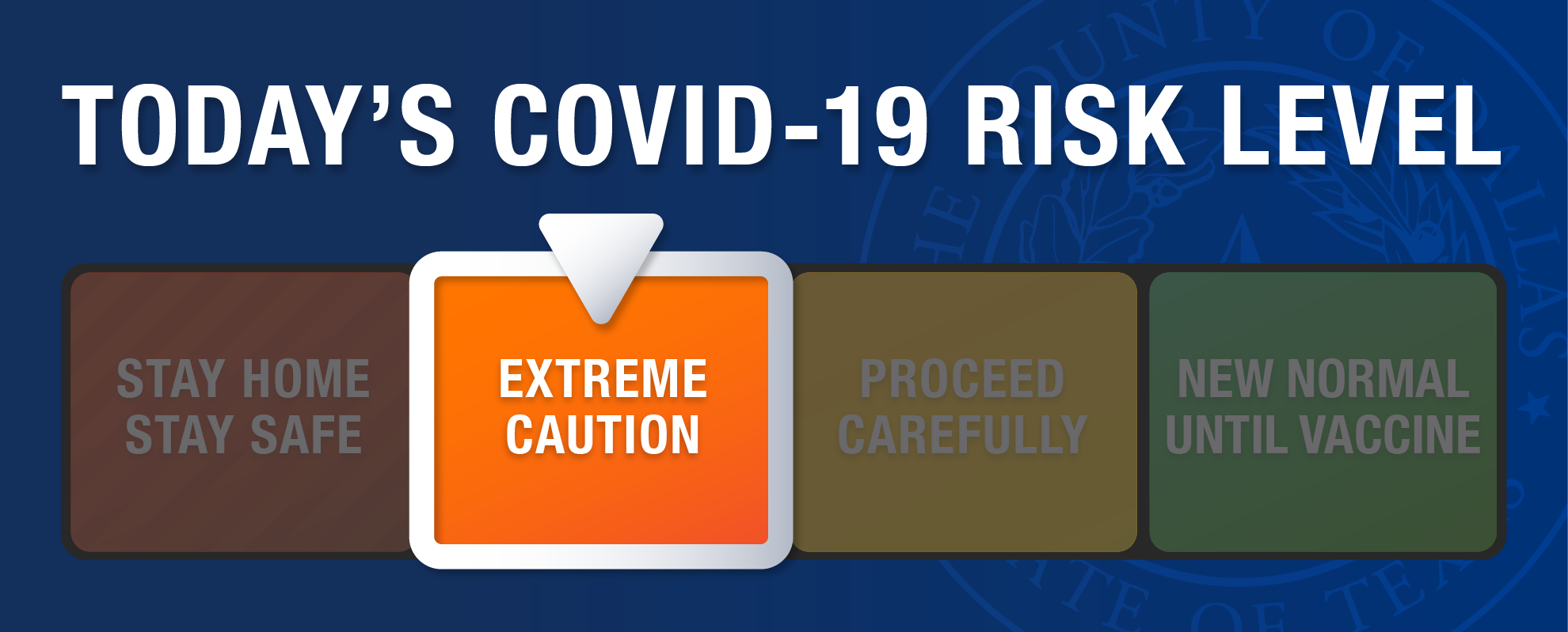 COVID-19 Risk Level - Extreme Caution
