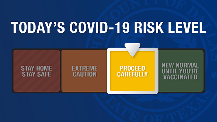 Today's COVID-19 Risk Level is Yellow